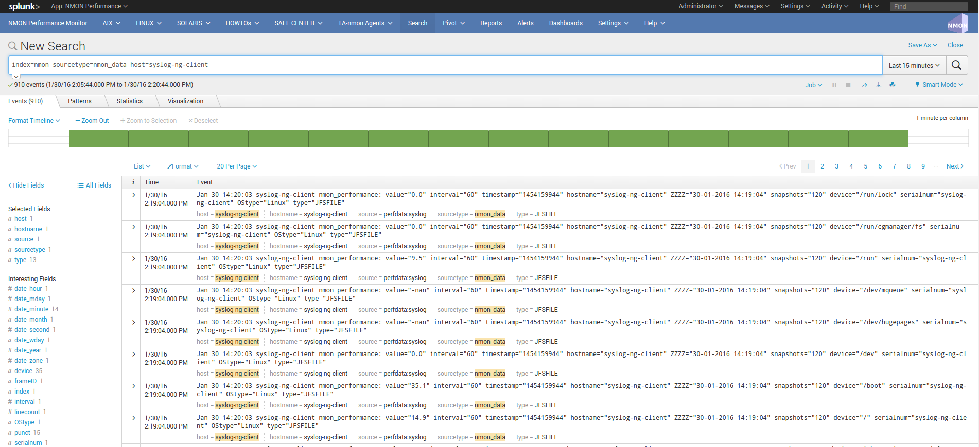 Syslog Ng Nmon Logger Deployment Nmon Performance Monitor Splunk